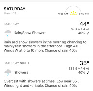 Newport Parade Day Weather Forecast 2019
